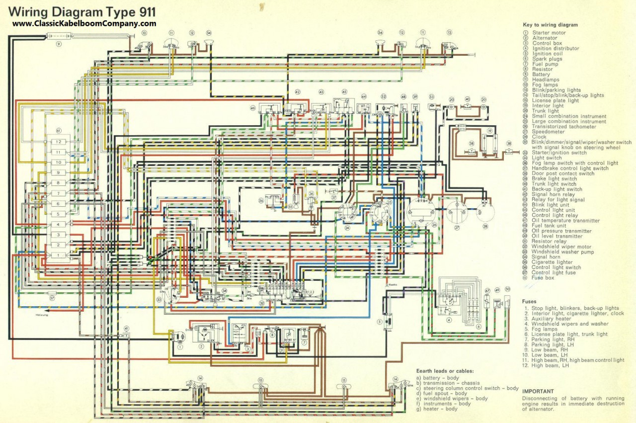 Porsche Wiring Diagram - Wiring Diagram