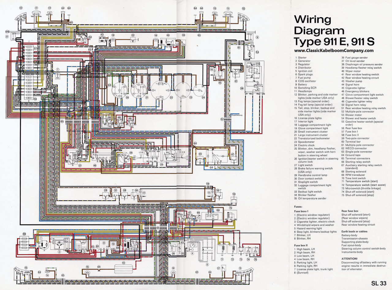 porsche 1970 911 wiring diagram wiring free printable wiring diagrams