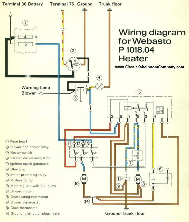 classic kabelboom company bedrading schema s porsche wiring rh classickabelboomcompany com Webasto Heater Wiring Diagram Webasto Harness