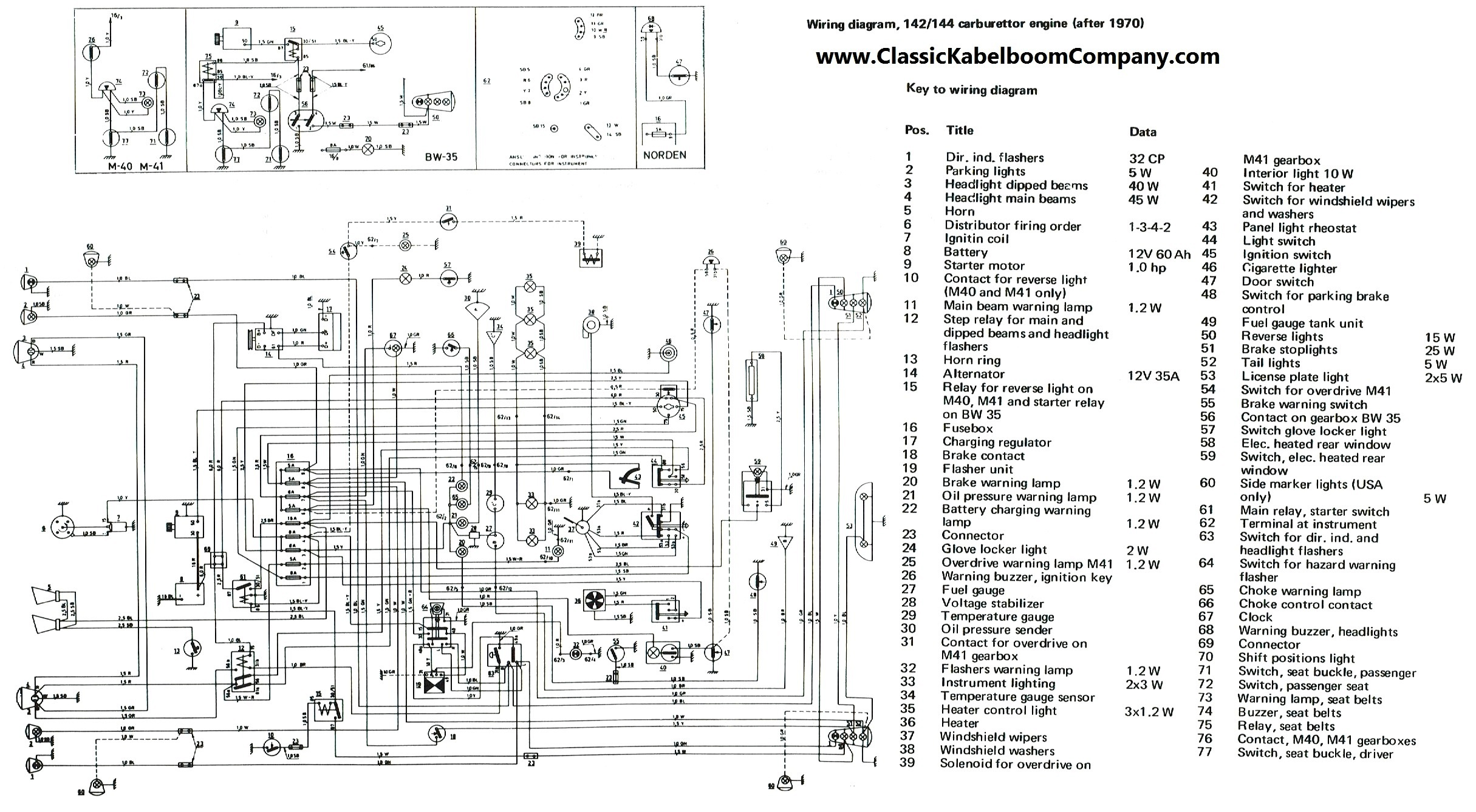 Classic Kabelboom Company Elektrisch Bedrading Schema Volvo A C Wiring Diagram 140 142 144 1971 1972 1973 Electrical