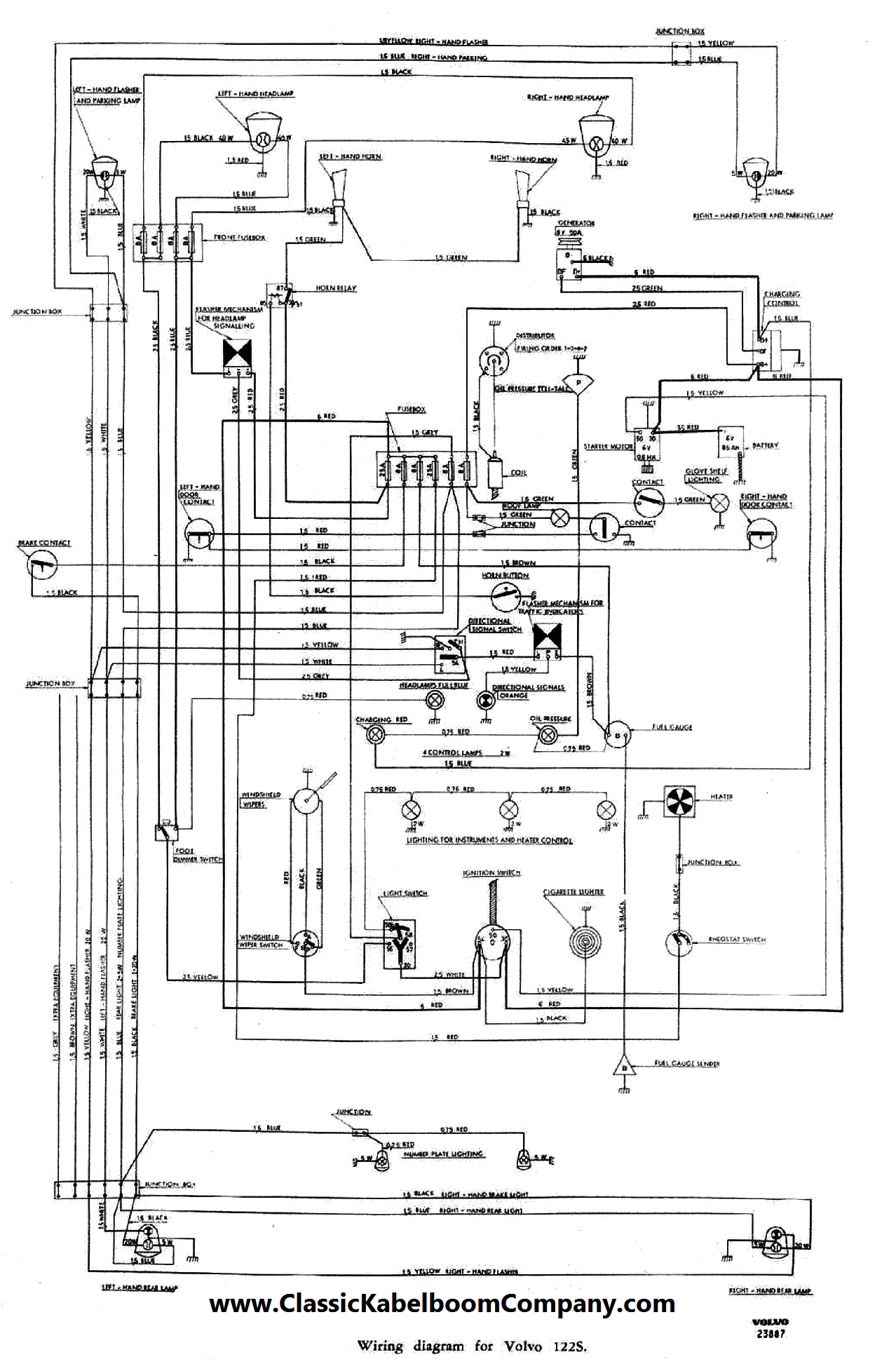 Clic Kabelboom Company - Elektrisch bedrading schema Volvo ...