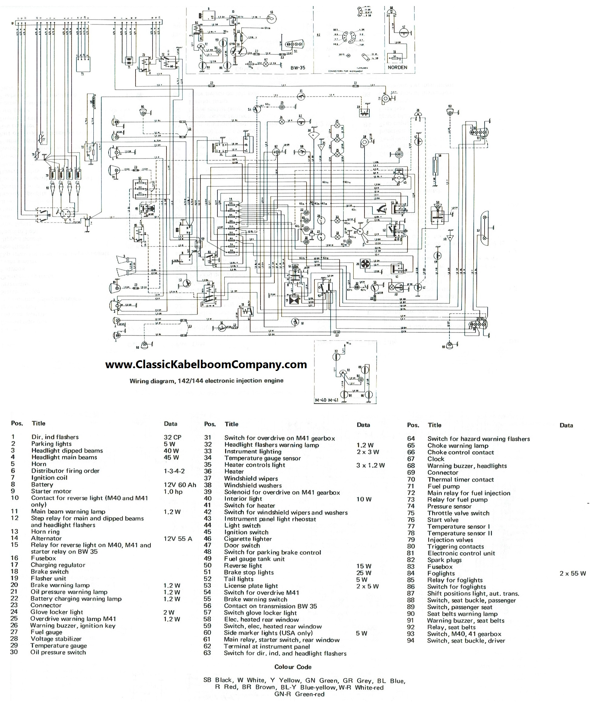 Volvo 140 142 144 145 1971 1972 D-jetronic fuel injection injectie B20E E  electrical wiring diagram elektrisch bedrading schema.