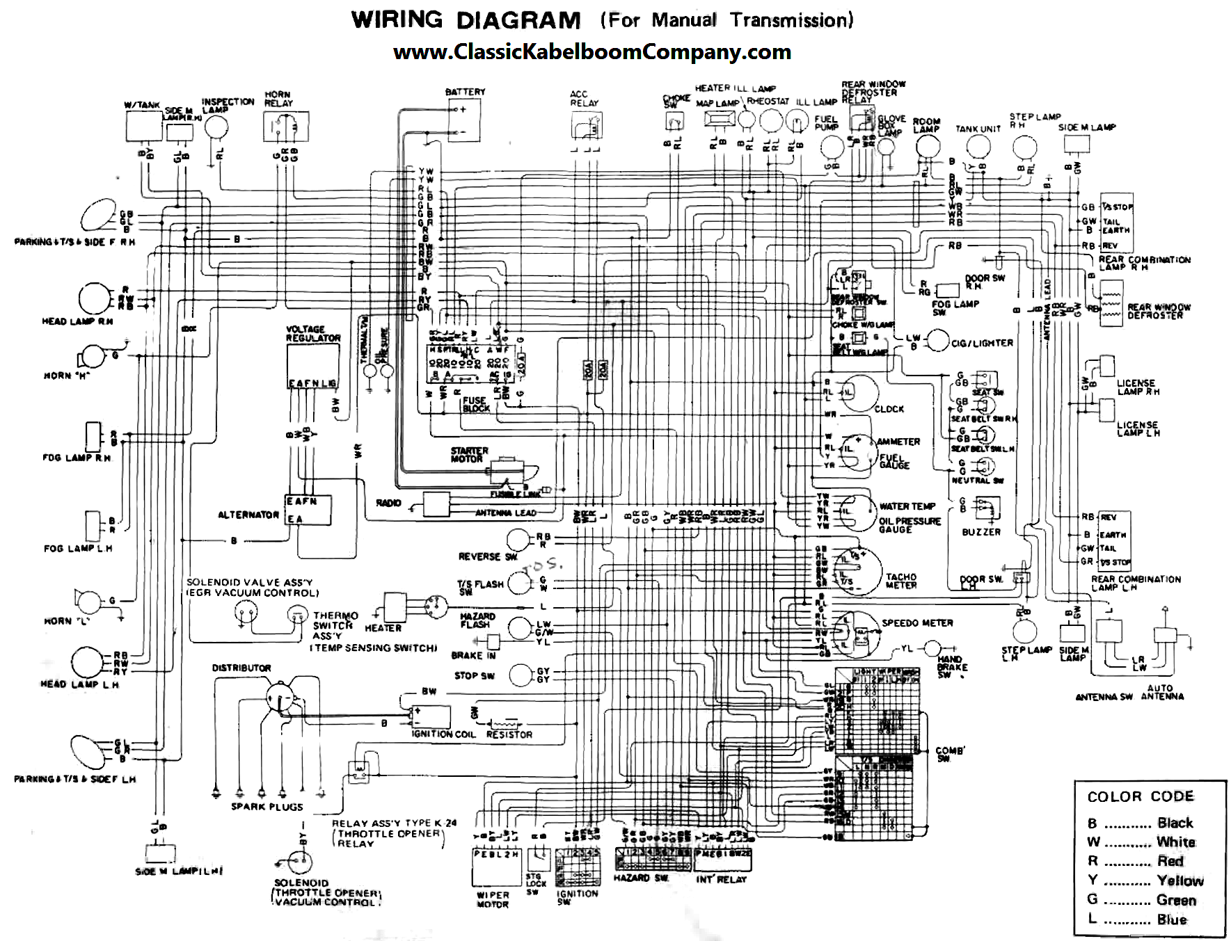 Exelent Msd 6al 6425 Wiring Diagram Chevy V 8 Adornment - Wiring ...