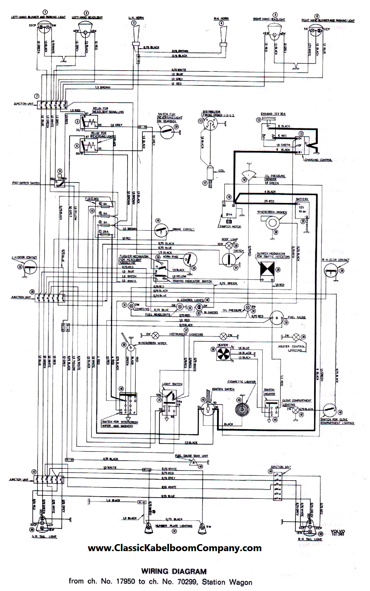 classic kabelboom company elektrisch bedrading schema volvo rh classickabelboomcompany com Volvo V70 Electrical Diagram Volvo 240 Fuse Diagram
