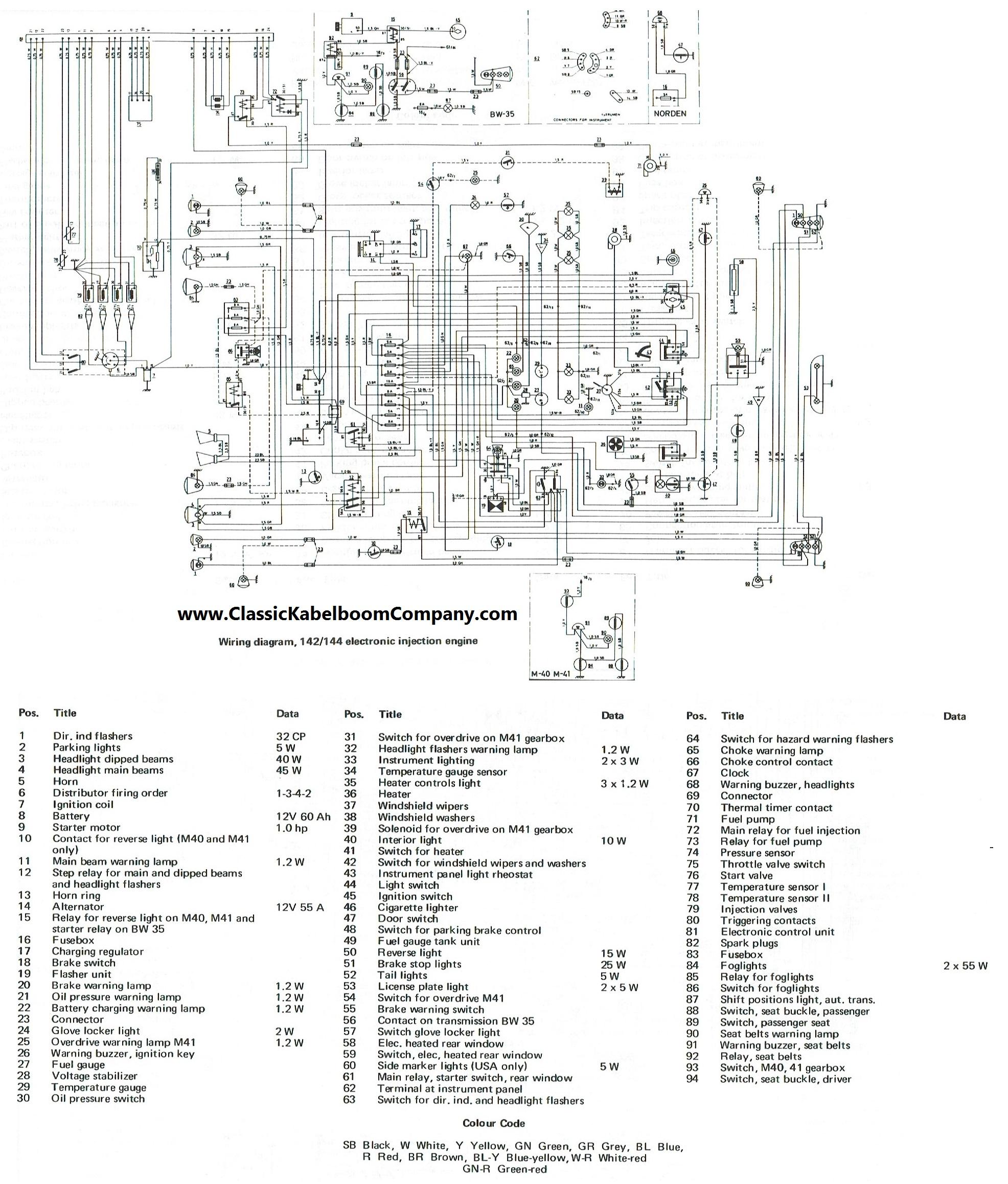 classic kabelboom company elektrisch bedrading schema volvo rh classickabelboomcompany com Volvo V70 Electrical Diagram Volvo V70 Electrical Diagram