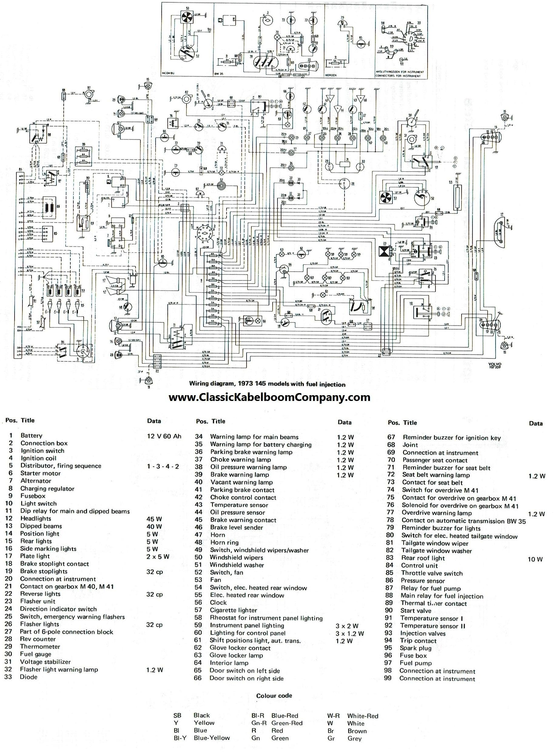 classic kabelboom company elektrisch bedrading schema volvo rh classickabelboomcompany com