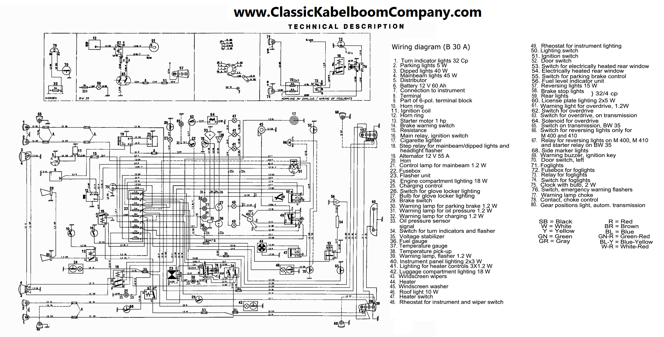 classic kabelboom company elektrisch bedrading schema volvo rh classickabelboomcompany com Audio Wire Diagram 1985 Volvo Volvo XC90 Wiring-Diagram