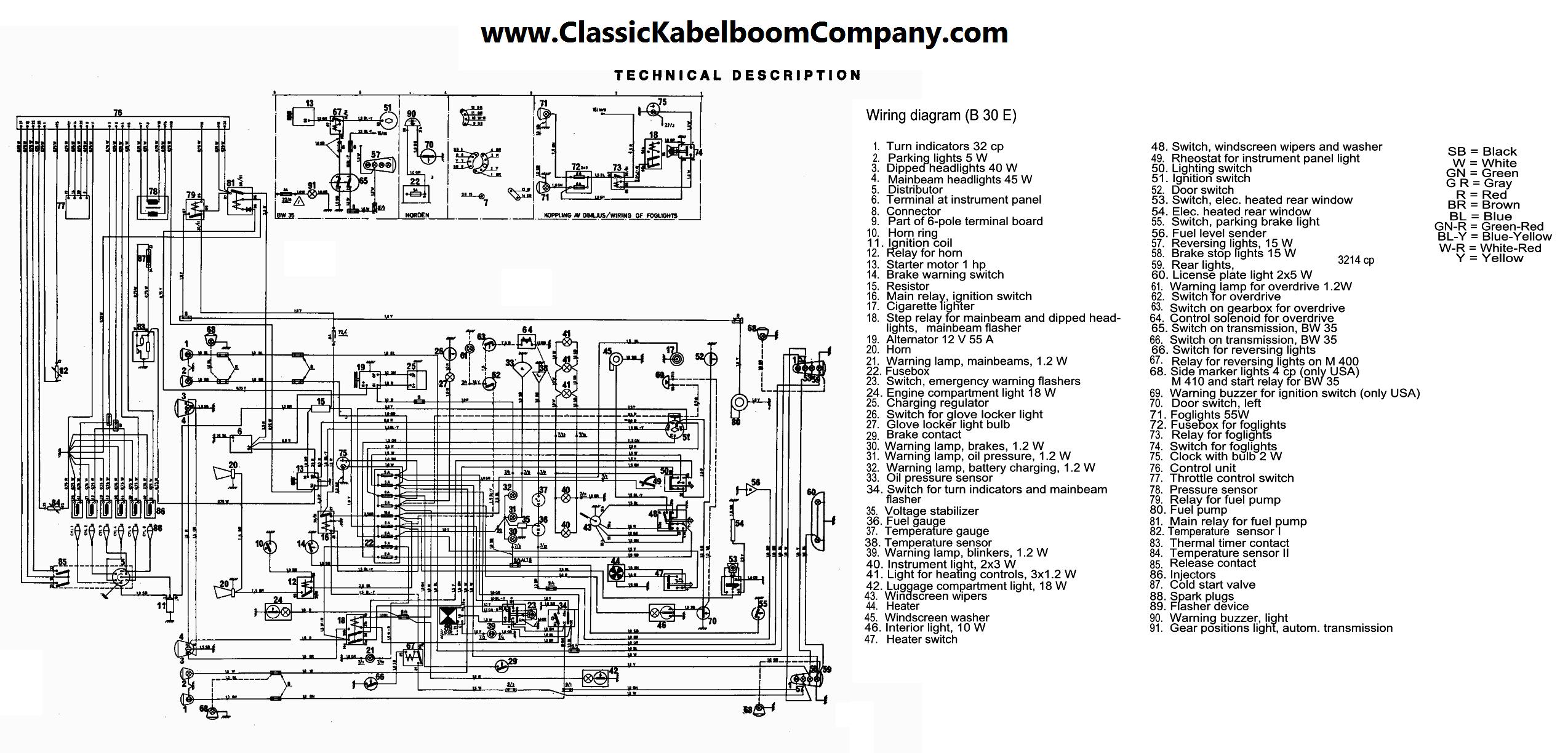 Wiring Diagram For 1973 Volvo 1800 Es Classic Kabelboom Company Elektrisch Bedrading Schema