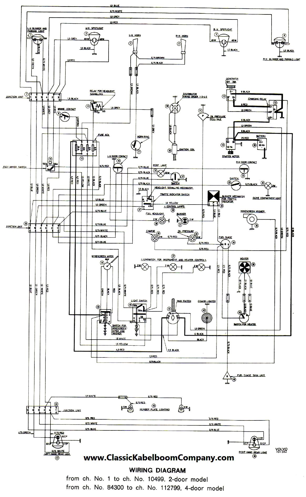 classic kabelboom company elektrisch bedrading schema volvo rh classickabelboomcompany com Volvo VNL Truck Wiring Diagrams Volvo Penta Wiring-Diagram