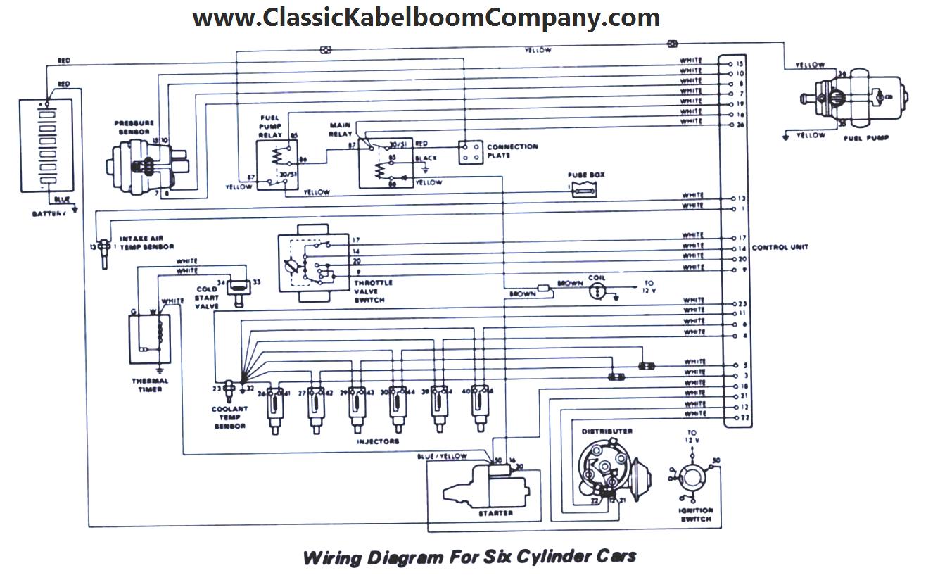 classic kabelboom company elektrisch bedrading schema volvo rh classickabelboomcompany com Volvo Semi Truck Wiring Diagram Volvo 240 Fuse Diagram